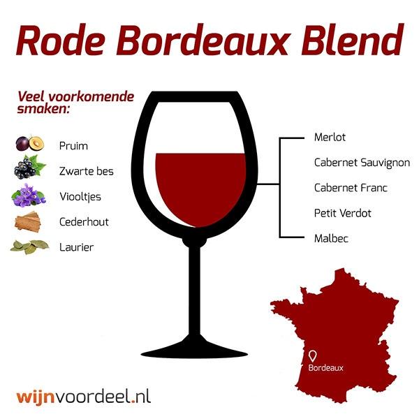 rode bordeaux wijn